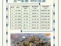 花桥滨江裕花园 五一推出7套一口价房源 数量有限先到先得 公园里的家值得拥有